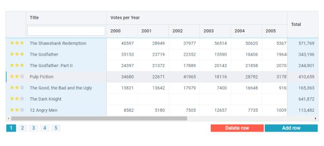 UI Data Widgets for web app development | Webix