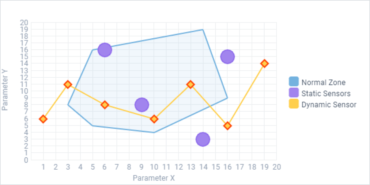 Sparkline Chart Js